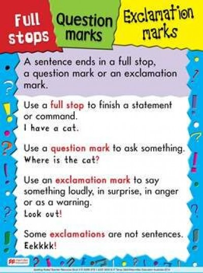 Spelling Rules! 1 Wall Charts